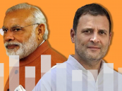 Indian General Election 2019: How Big Data Is Influencing Voters' Psychology