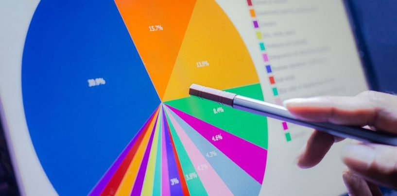 Where is Predictive Analytics Going to Reach in 2020?