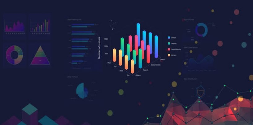 Develop Career in Data Analytics with Tableau, Python, Excel and MongoDB