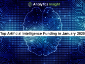 Top Artificial Intelligence Funding in January 2020