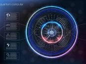 Quantum Computing Technology Trends That Businesses Cannot Miss