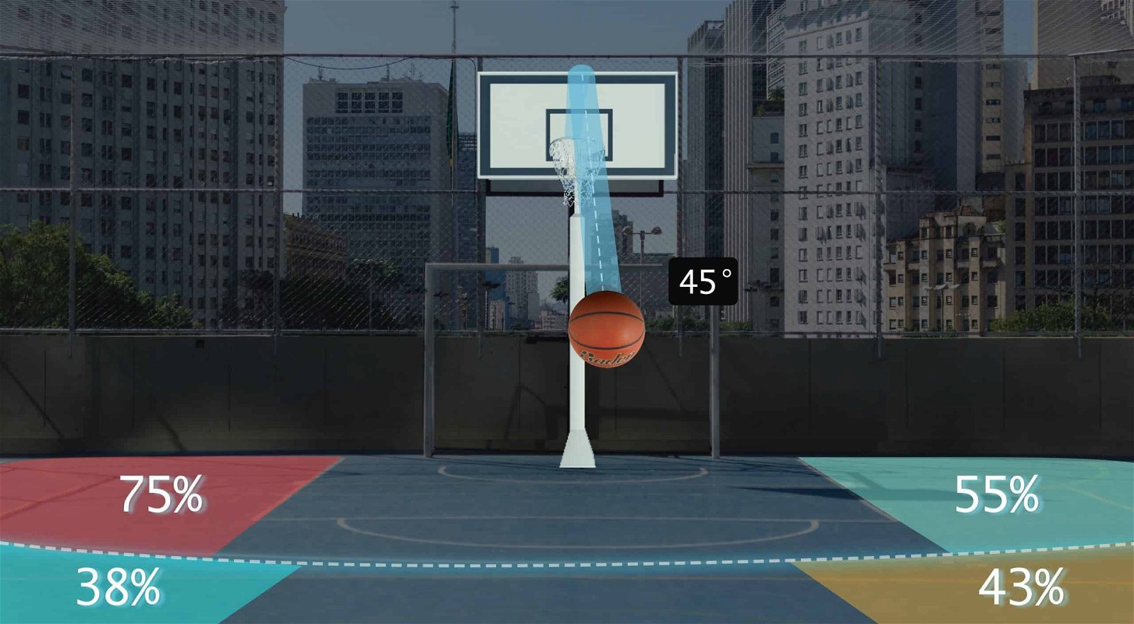 How Analytics is Changing the World of Sports