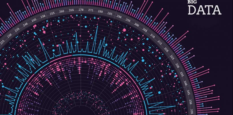 Latest Big Data and Analytics Trends to Consider in 2021